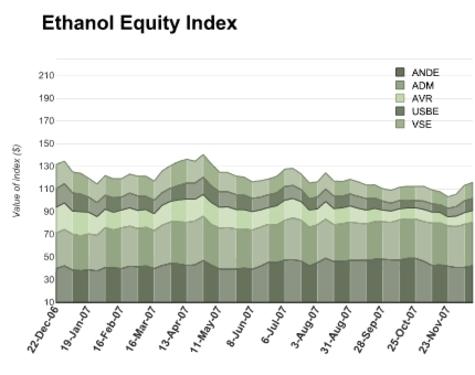 Report_4_equities_4